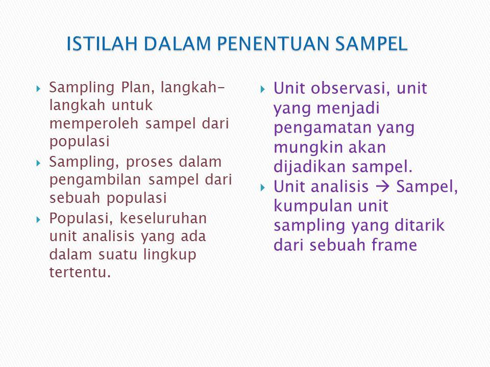  Sampling Plan, langkah- langkah untuk memperoleh sampel dari populasi  Sampling, proses dalam pengambilan sampel dari sebuah populasi  Populasi, keseluruhan unit analisis yang ada dalam suatu lingkup tertentu.