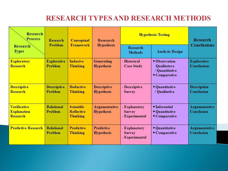  Menjelaskan pengumpulan data secara teknis baik dengan menggunakan kuesioner, wawancara, observasi atau kombinasi.