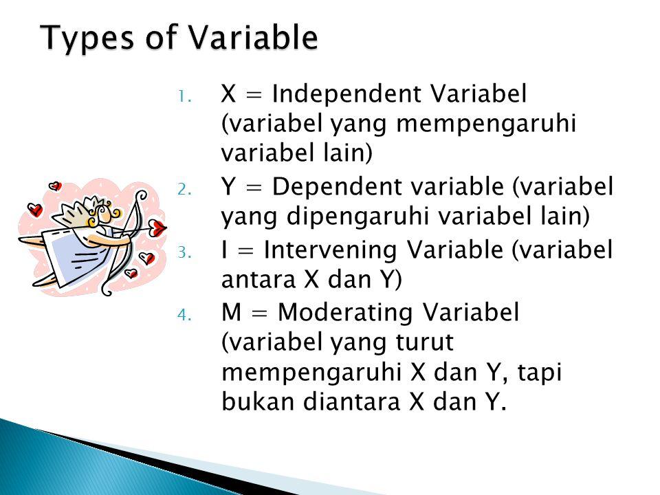  Menentukan metode analisis data  Menguraikan langkah langkah dari metode analisis yang digunakan  Menentukan alat analisis untuk menguji hipotesis  Uji validitas  Uji reliabilitas  Uji kesesuaian model
