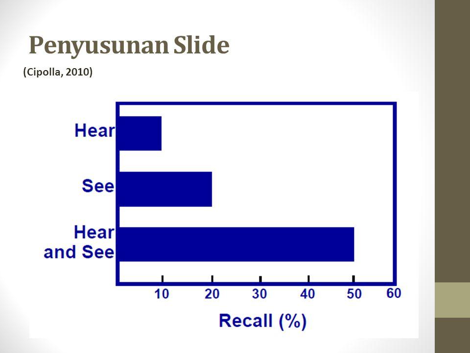 Penyusunan Slide (Cipolla, 2010)