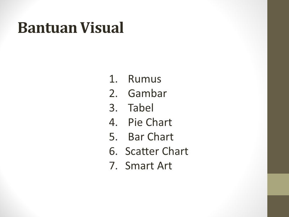 Bantuan Visual 1. Rumus 2. Gambar 3. Tabel 4. Pie Chart 5. Bar Chart 6.Scatter Chart 7.Smart Art