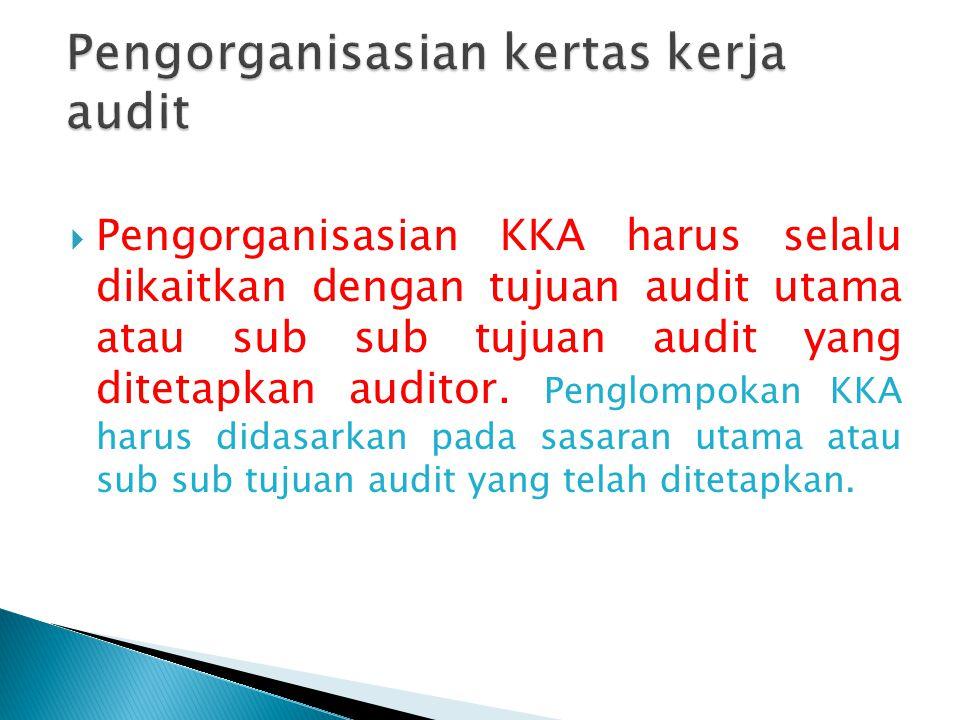 Isi dan penglompokan kertas kerja disusun sebagai berikut Kelompok 1 - ;; Isi dan Pengelompokan kertas kerja disusun sbb: Kelompok I-AUDIT PENDAHULUAN,meliputi : Subkelompok 1 :Program kerja audit pendahuluan Subkelompok 2 :Hasil audit pendahuluan.