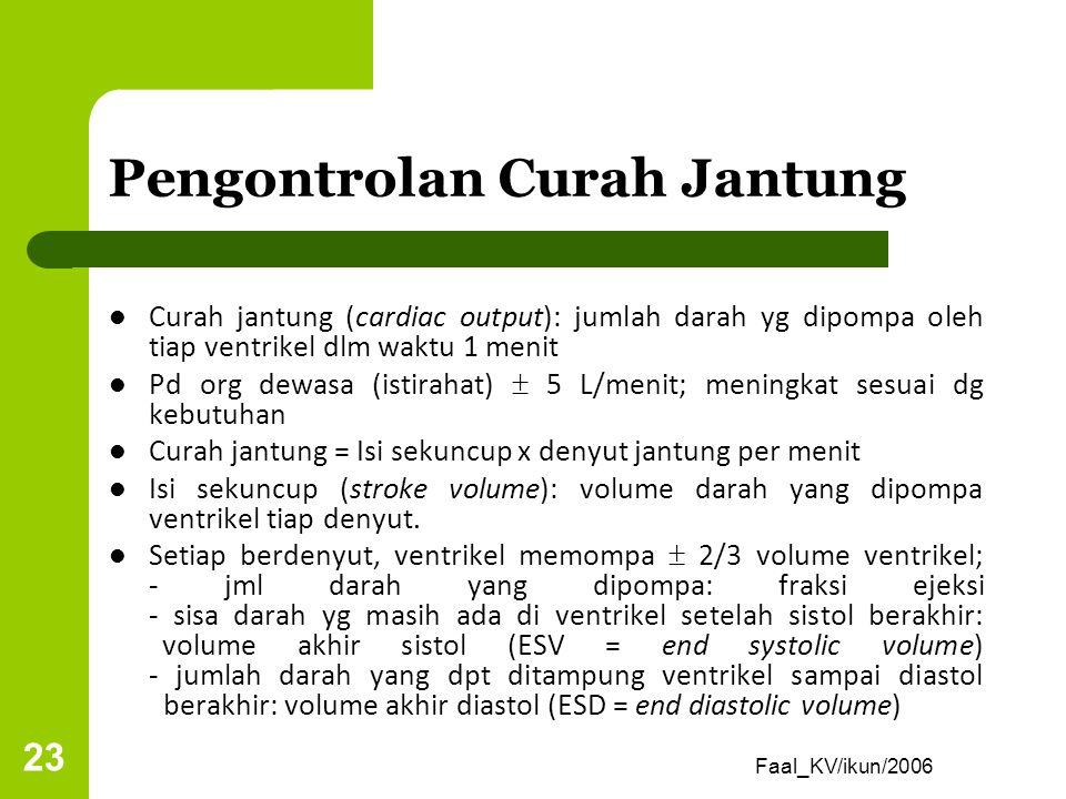 Faal_KV/ikun/2006 22 Murmur (Bising Jantung) Suara jantung abnormal akibat adanya arus turbulen di dlm rongga jantung & pembuluh darah. Arus turbulen