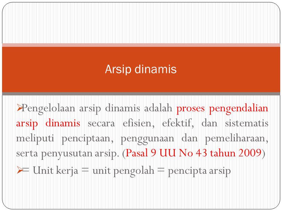 Pengelolaan arsip dinamis sebagaimana dimaksud pada ayat (1) meliputi: a.