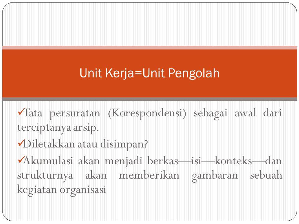 Unit kearsipan pada pencipta arsip memiliki fungsi:  a.