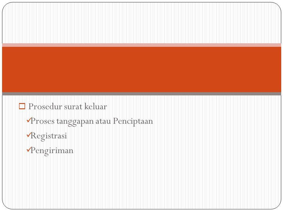  Prosedur surat keluar Proses tanggapan atau Penciptaan Registrasi Pengiriman