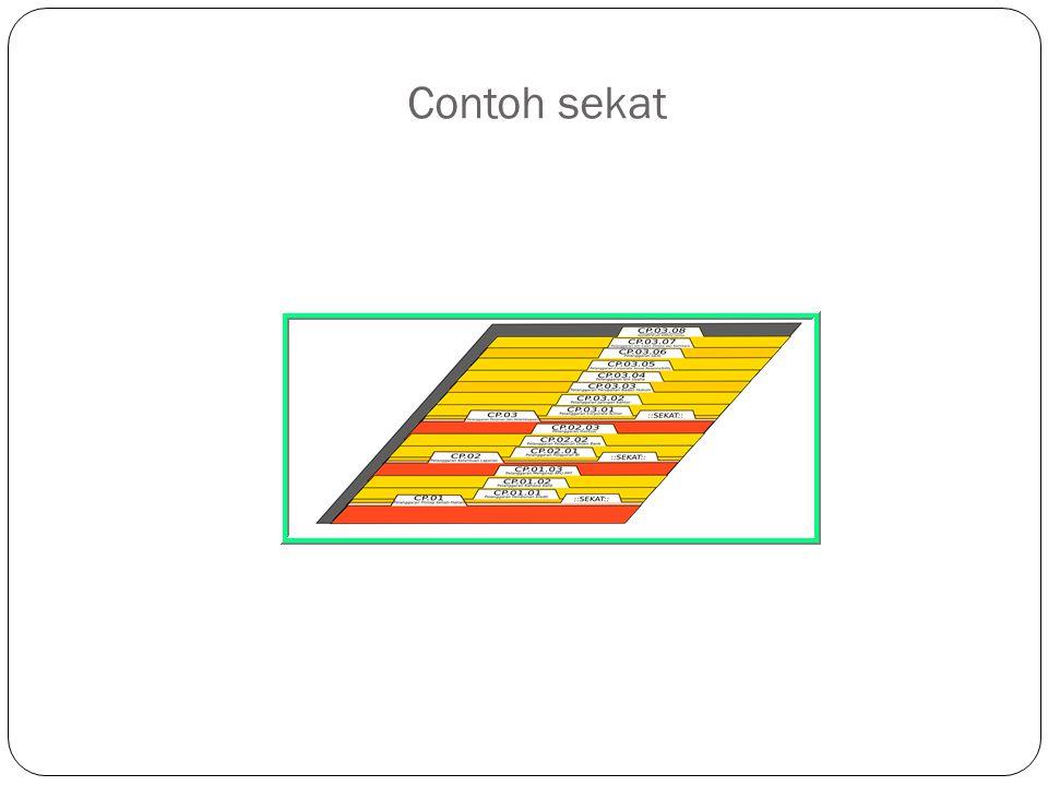 Memberikan label dalam folder/odner Label odner berisi kode dan indeks yang menunjukan kesamaan isi/masalah.