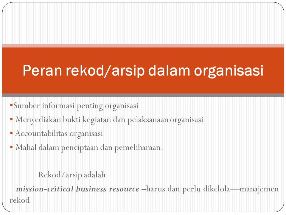  Sumber informasi penting organisasi  Menyediakan bukti kegiatan dan pelaksanaan organisasi  Accountabilitas organisasi  Mahal dalam penciptaan da