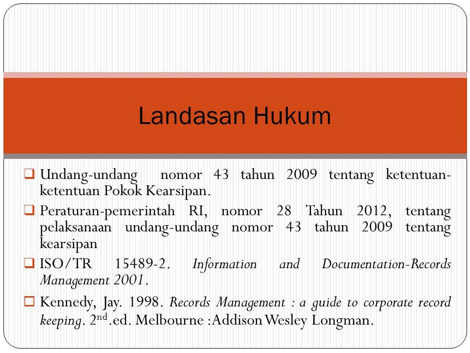  Undang-undang nomor 43 tahun 2009 tentang ketentuan- ketentuan Pokok Kearsipan.  Peraturan-pemerintah RI, nomor 28 Tahun 2012, tentang pelaksanaan