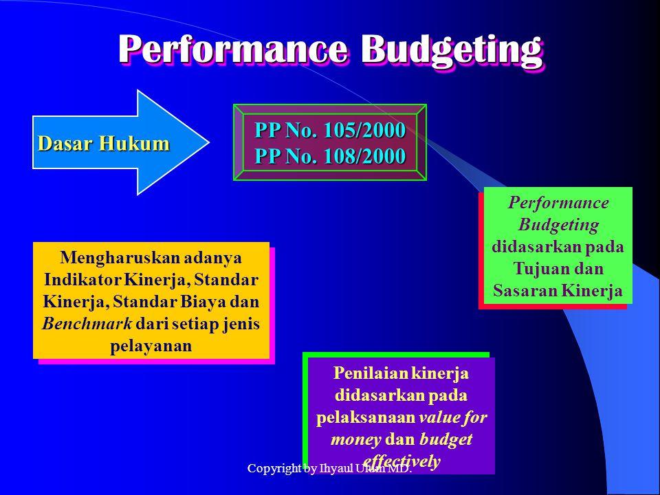 Performance Budgeting Performance Budgeting didasarkan pada Tujuan dan Sasaran Kinerja Mengharuskan adanya Indikator Kinerja, Standar Kinerja, Standar