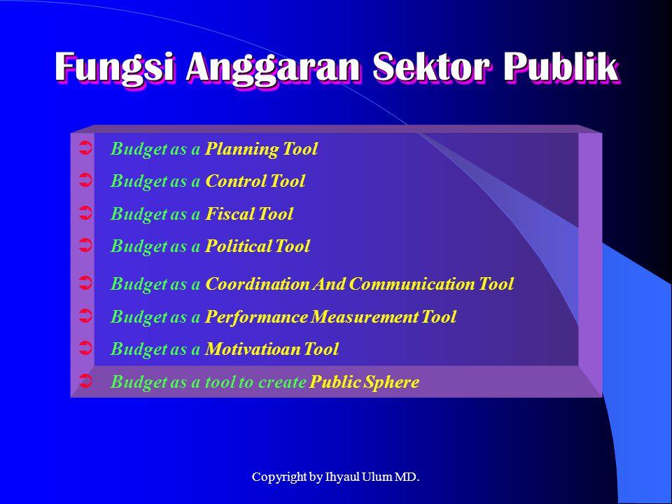 Fungsi Anggaran Sektor Publik  Budget as a Planning Tool  Budget as a Control Tool  Budget as a Fiscal Tool  Budget as a Political Tool  Budget a