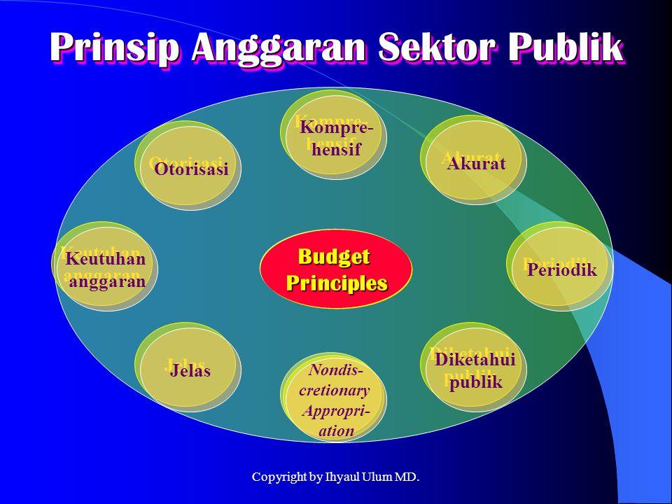 Prinsip Anggaran Sektor Publik Otorisasi Kompre- hensif Kompre- hensif Keutuhan anggaran Keutuhan anggaran Nondis- cretionary Appropri- ation Periodik