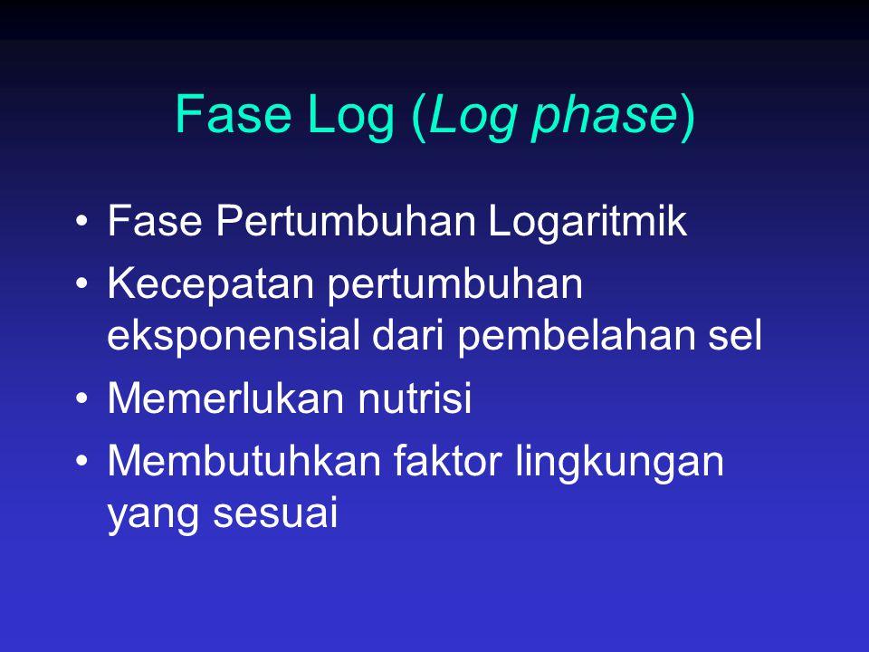 Fase Log (Log phase) Fase Pertumbuhan Logaritmik Kecepatan pertumbuhan eksponensial dari pembelahan sel Memerlukan nutrisi Membutuhkan faktor lingkung