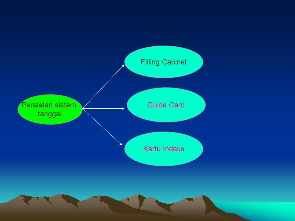 Peralatan System Tgl Kartu Index Guide Card Filling Cabinet Peralatan sistem tanggal Filling Cabinet Guide Card Kartu Indeks