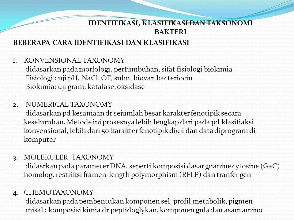 IDENTIFIKASI, KLASIFIKASI DAN TAKSONOMI BAKTERI BEBERAPA CARA IDENTIFIKASI DAN KLASIFIKASI 1.KONVENSIONAL TAXONOMY didasarkan pada morfologi, pertumbuhan, sifat fisiologi biokimia Fisiologi : uji pH, NaCl, OF, suhu, biovar, bacteriocin Biokimia: uji gram, katalase, oksidase 2.
