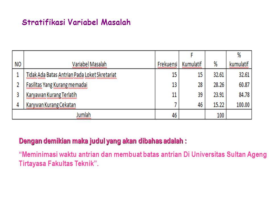 C. Menetapkan Judul JUNI 2010 Minggu 1 Tanggal 1 - 2 Data Kejadian Masalah Batas Antrian Pada Loket skretariat