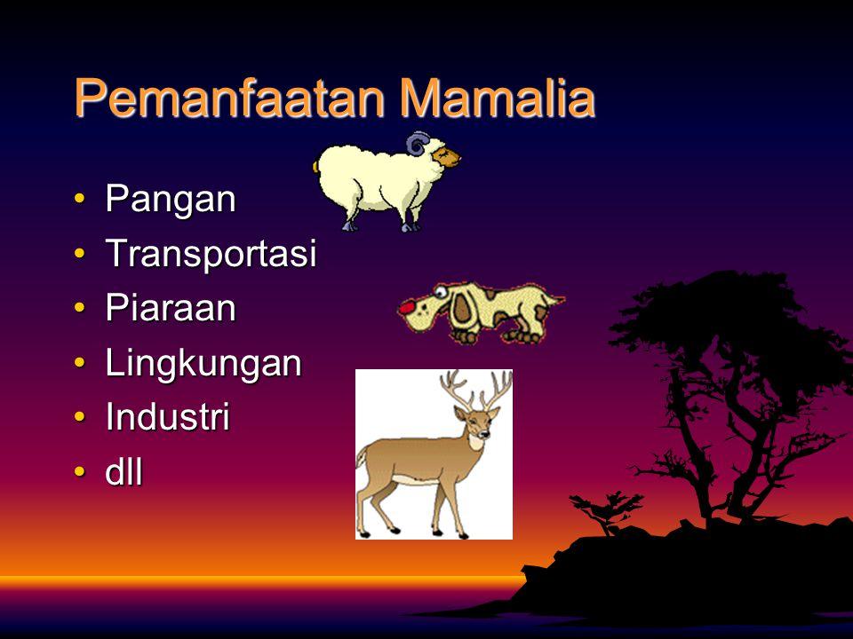 Pemanfaatan Mamalia PanganPangan TransportasiTransportasi PiaraanPiaraan LingkunganLingkungan IndustriIndustri dlldll