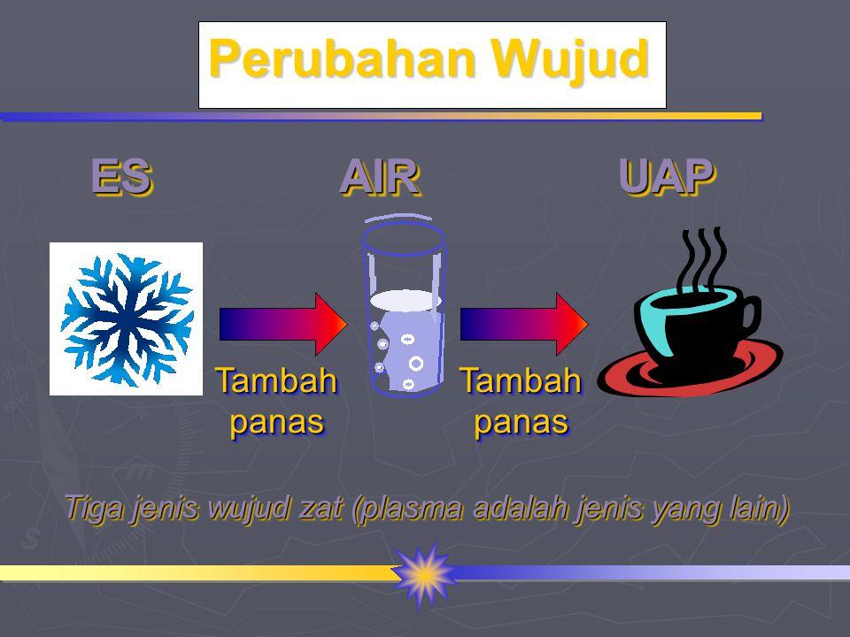 Perubahan Wujud ESESAIRAIRUAPUAP Tambah panas Tiga jenis wujud zat (plasma adalah jenis yang lain)