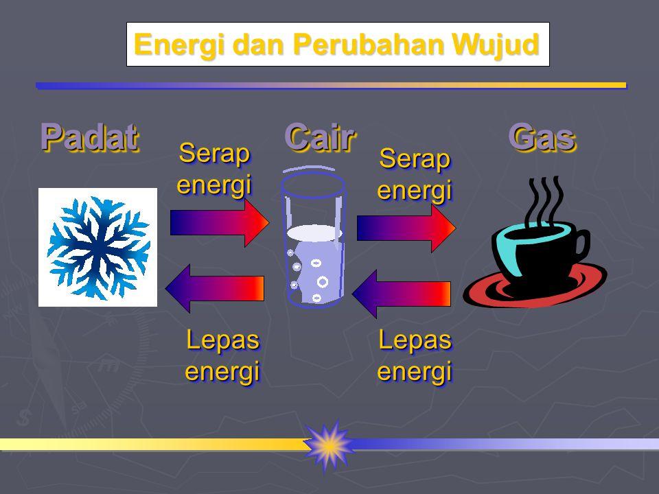 Energi dan Perubahan Wujud PadatPadatCairCairGasGas Serap energi Lepas energi