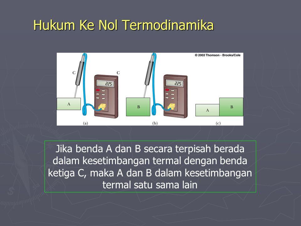 Hukum Ke Nol Termodinamika Jika benda A dan B secara terpisah berada dalam kesetimbangan termal dengan benda ketiga C, maka A dan B dalam kesetimbanga