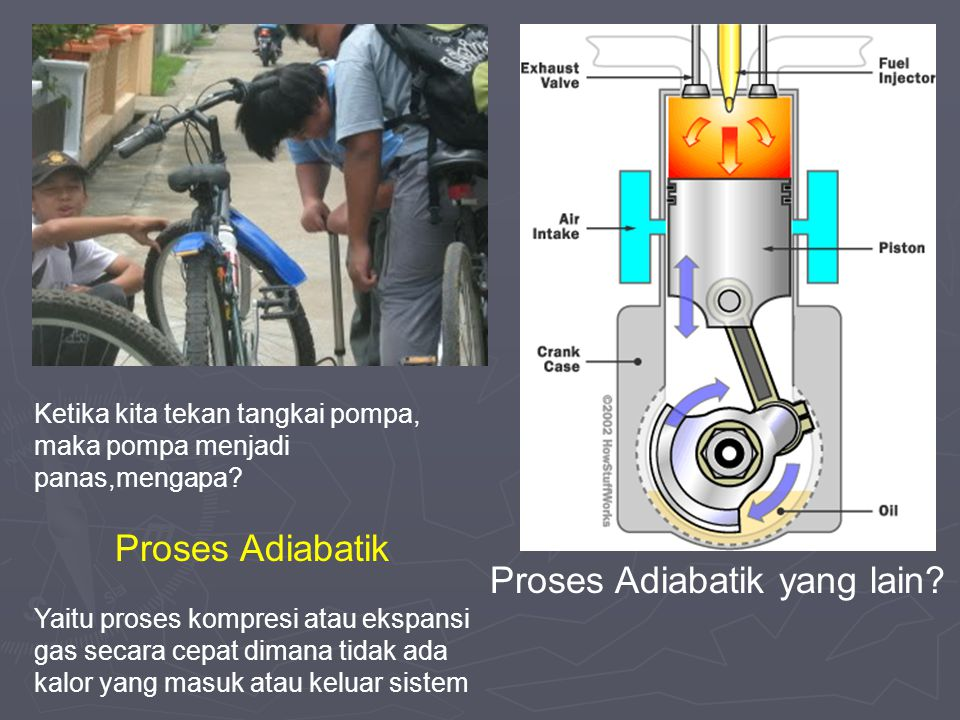 Ketika kita tekan tangkai pompa, maka pompa menjadi panas,mengapa? Proses Adiabatik Yaitu proses kompresi atau ekspansi gas secara cepat dimana tidak