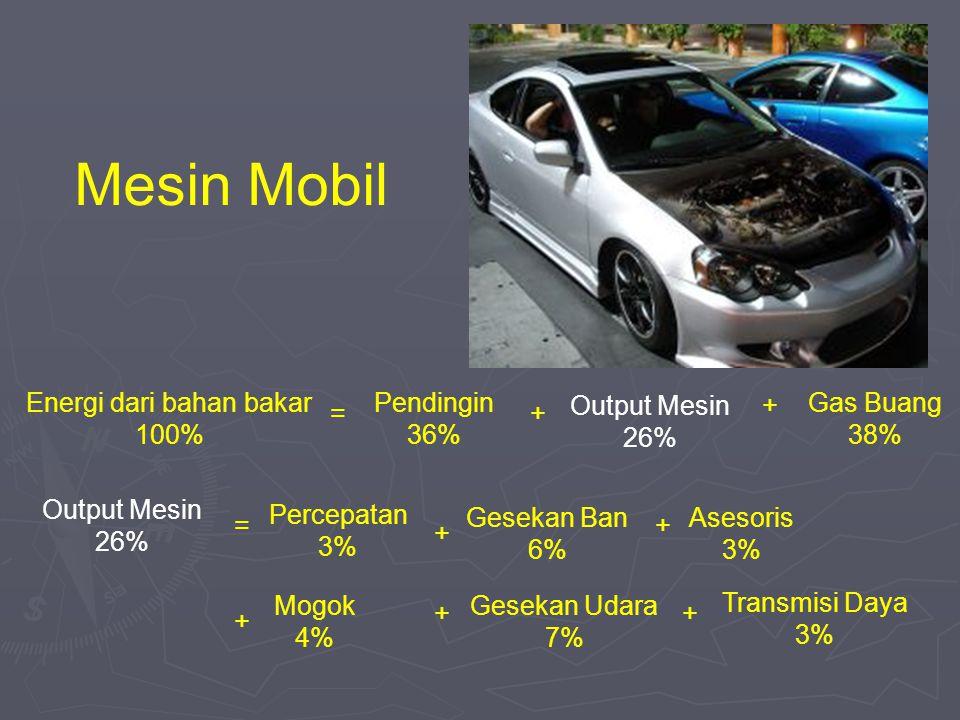 Energi dari bahan bakar 100% = Pendingin 36% + Output Mesin 26% + Gas Buang 38% Output Mesin 26% = Percepatan 3% Gesekan Ban 6% Asesoris 3% Transmisi