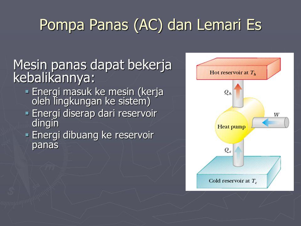 Pompa Panas (AC) dan Lemari Es Mesin panas dapat bekerja kebalikannya:  Energi masuk ke mesin (kerja oleh lingkungan ke sistem)  Energi diserap dari