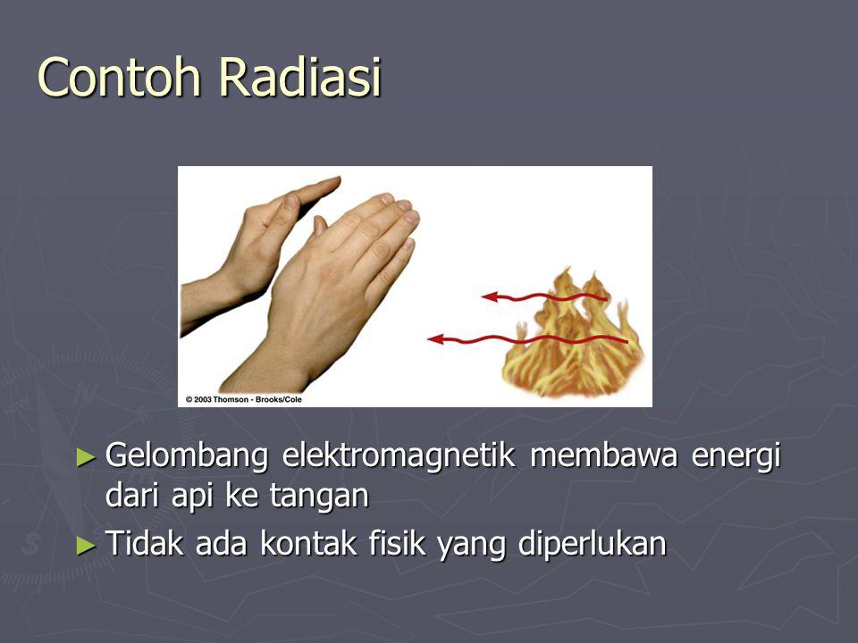 Contoh Radiasi ► Gelombang elektromagnetik membawa energi dari api ke tangan ► Tidak ada kontak fisik yang diperlukan