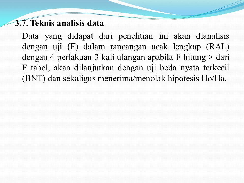 3.7. Teknis analisis data Data yang didapat dari penelitian ini akan dianalisis dengan uji (F) dalam rancangan acak lengkap (RAL) dengan 4 perlakuan 3