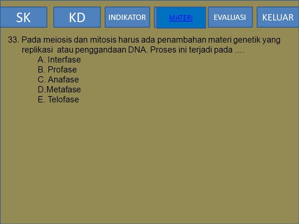 SKKD INDIKATOR MATERI EVALUASI KELUAR MATERI 31. Ovum pada manusia yang terbentuk dari hasil pembelahan meiosis bersifat.... A. Haploid B. Diploid C.