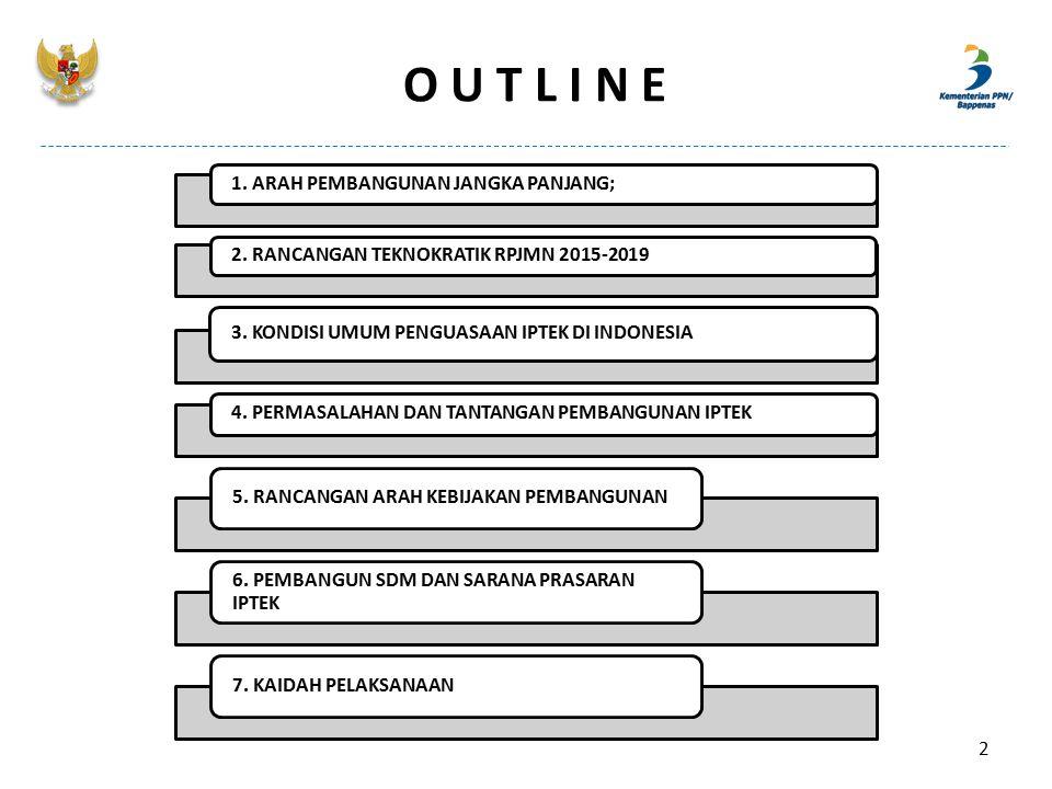 O U T L I N E 1. ARAH PEMBANGUNAN JANGKA PANJANG; 2. RANCANGAN TEKNOKRATIK RPJMN 2015-2019 3. KONDISI UMUM PENGUASAAN IPTEK DI INDONESIA 4. PERMASALAH