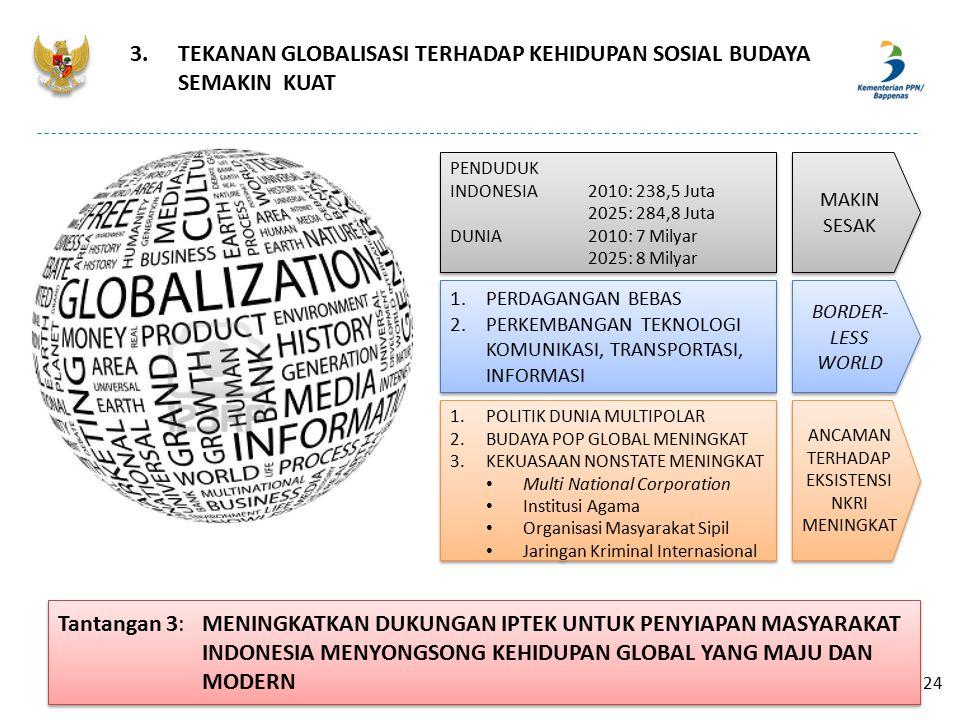 3. TEKANAN GLOBALISASI TERHADAP KEHIDUPAN SOSIAL BUDAYA SEMAKIN KUAT Tantangan 3: MENINGKATKAN DUKUNGAN IPTEK UNTUK PENYIAPAN MASYARAKAT INDONESIA MEN