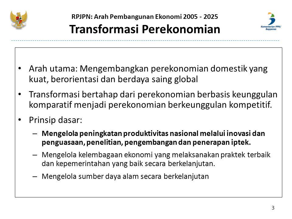 RPJPN 2005-2025 ARAH PEMBANGUNAN IPTEK 1.Dalam rangka pembangunan ekonomi berbasis keunggulan kompetitif diperlukan: Penerapan iptek secara luas dalam sistem produksi barang dan jasa Pembangunan pusat-pusat iptek unggulan Pengembangan lembaga penelitian yang handal Pengakuan terhadap hasil temuan dan hak atas kekayaan intelektual 2.Kegiatan pembangunan iptek diarahkan untuk: Ketahanan pangan dan energi, penciptaan dan pemanfaatan teknologi TIK, transportasi, pertahanan dan keamanan, kesehatan, dan material maju.