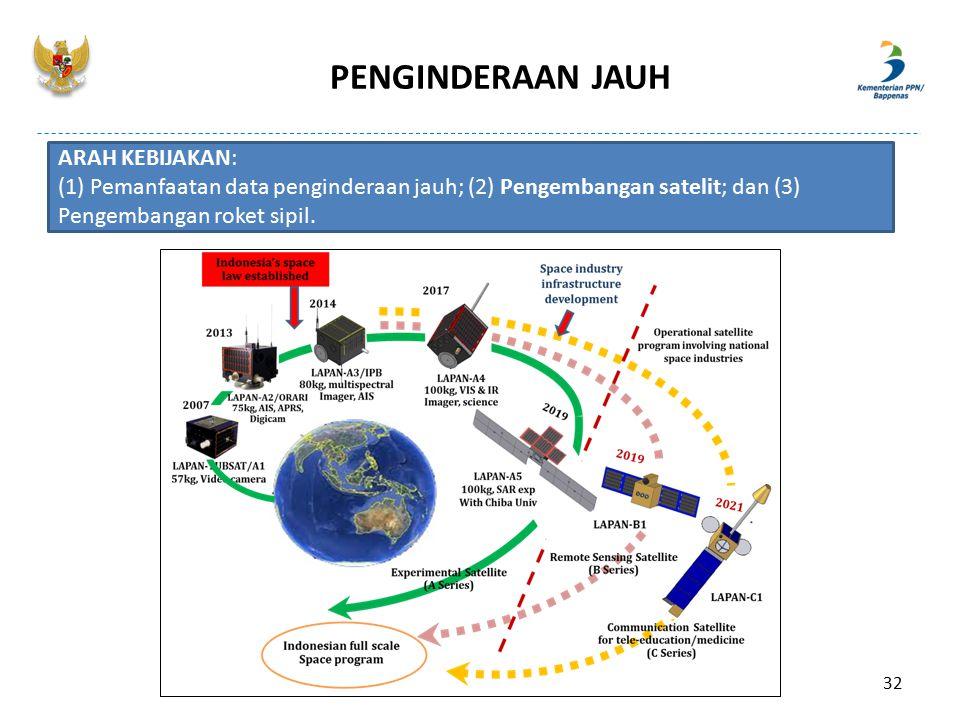 PENGINDERAAN JAUH ARAH KEBIJAKAN: (1) Pemanfaatan data penginderaan jauh; (2) Pengembangan satelit; dan (3) Pengembangan roket sipil. 32