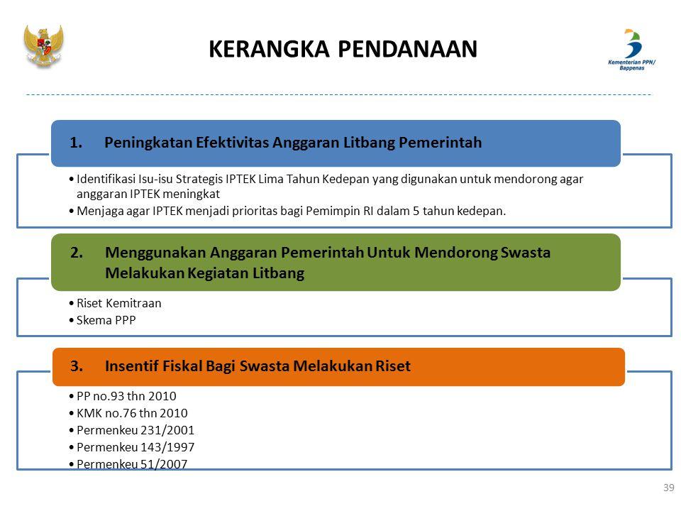 KERANGKA PENDANAAN 39 Identifikasi Isu-isu Strategis IPTEK Lima Tahun Kedepan yang digunakan untuk mendorong agar anggaran IPTEK meningkat Menjaga aga