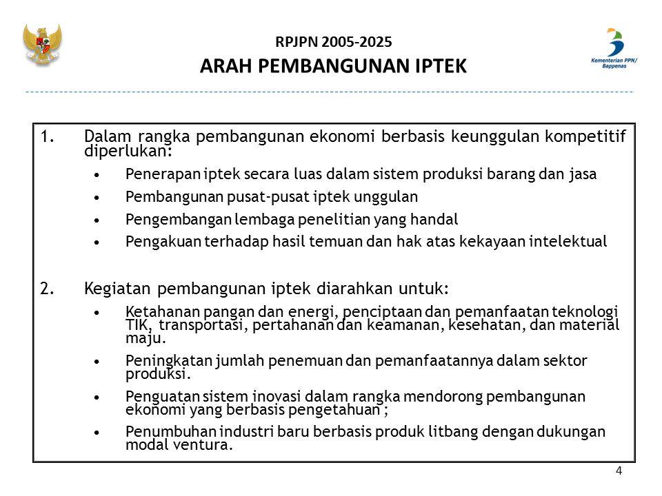 RPJPN 2005-2025 ARAH PEMBANGUNAN IPTEK 1.Dalam rangka pembangunan ekonomi berbasis keunggulan kompetitif diperlukan: Penerapan iptek secara luas dalam