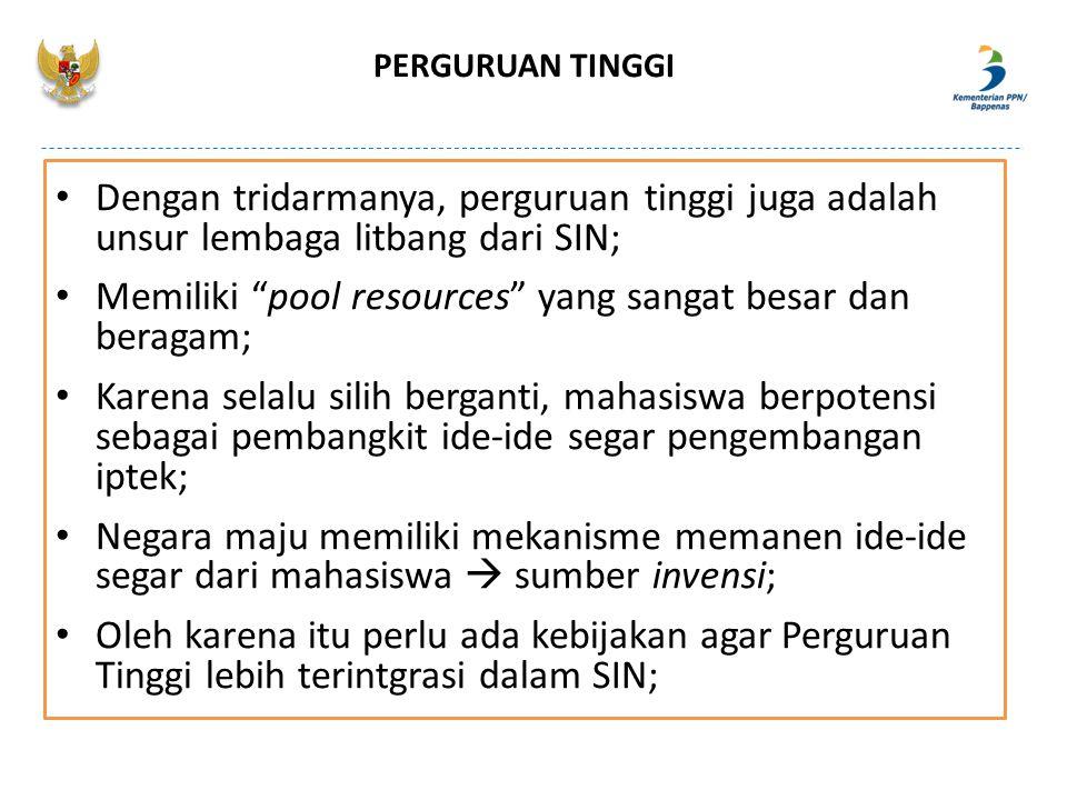 """PERGURUAN TINGGI Dengan tridarmanya, perguruan tinggi juga adalah unsur lembaga litbang dari SIN; Memiliki """"pool resources"""" yang sangat besar dan bera"""