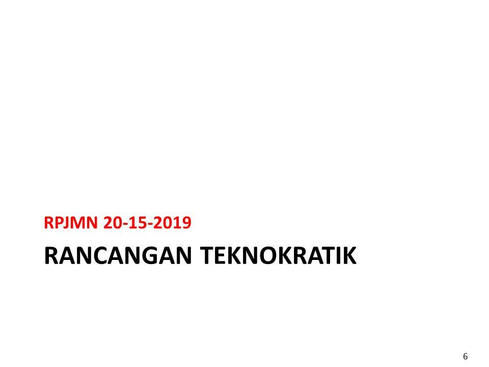 JUMLAH PERMOHONAN PATEN 2009-2012 Permohonan Paten dari Tahun 2009201020112012 1.