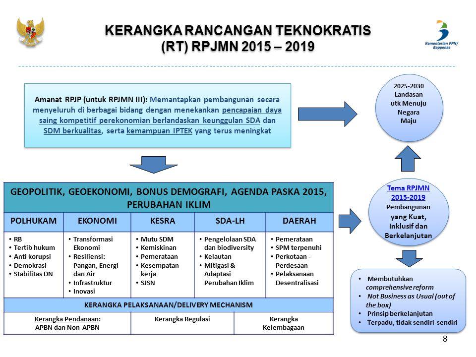 RASIO JUMLAH PENELITI PER SATU JUTA PENDUDUK Sumber: World Bank (2013) Rasio jumlah peneliti per satu juta penduduk di Indonesia TERTINGGAL dibandingkan negara Malaysia dan Thailand, bahkan CENDERUNG MENURUN 19