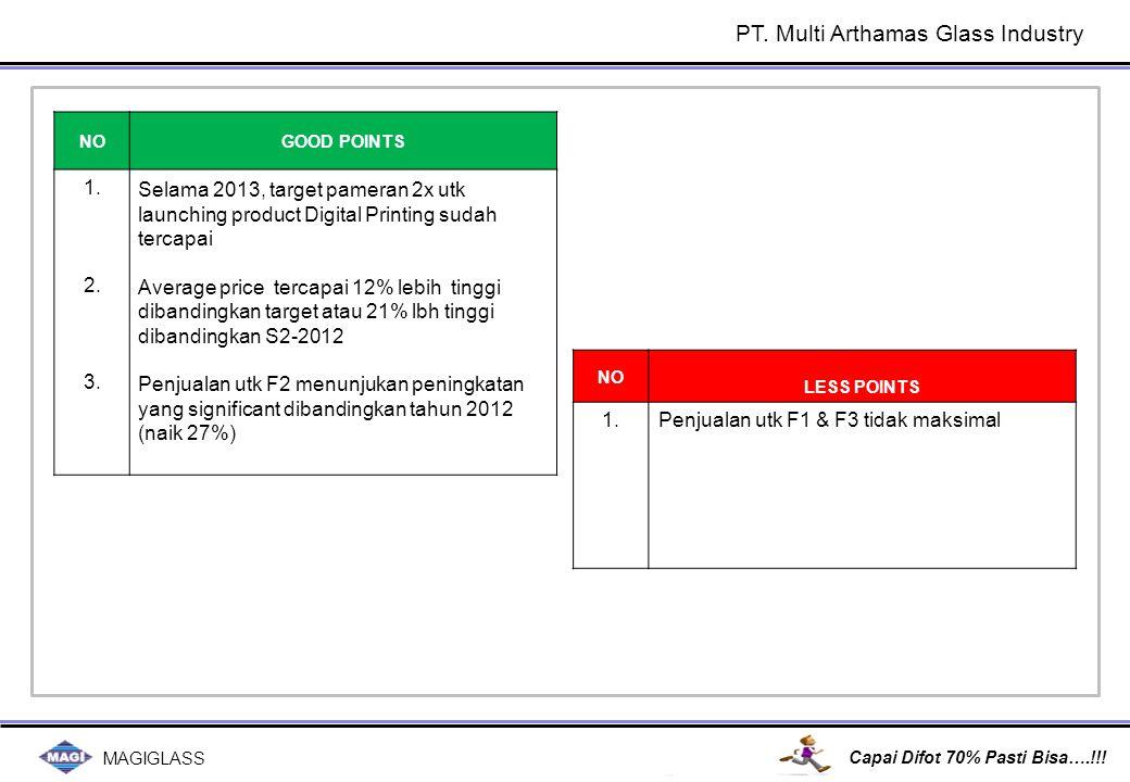 MAGIGLASS Capai Difot 70% Pasti Bisa….!!! PT. Multi Arthamas Glass Industry NOGOOD POINTS 1. 2. 3. Selama 2013, target pameran 2x utk launching produc