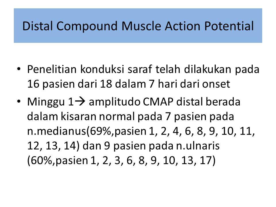 Distal Compound Muscle Action Potential Penelitian konduksi saraf telah dilakukan pada 16 pasien dari 18 dalam 7 hari dari onset Minggu 1  amplitudo CMAP distal berada dalam kisaran normal pada 7 pasien pada n.medianus(69%,pasien 1, 2, 4, 6, 8, 9, 10, 11, 12, 13, 14) dan 9 pasien pada n.ulnaris (60%,pasien 1, 2, 3, 6, 8, 9, 10, 13, 17)