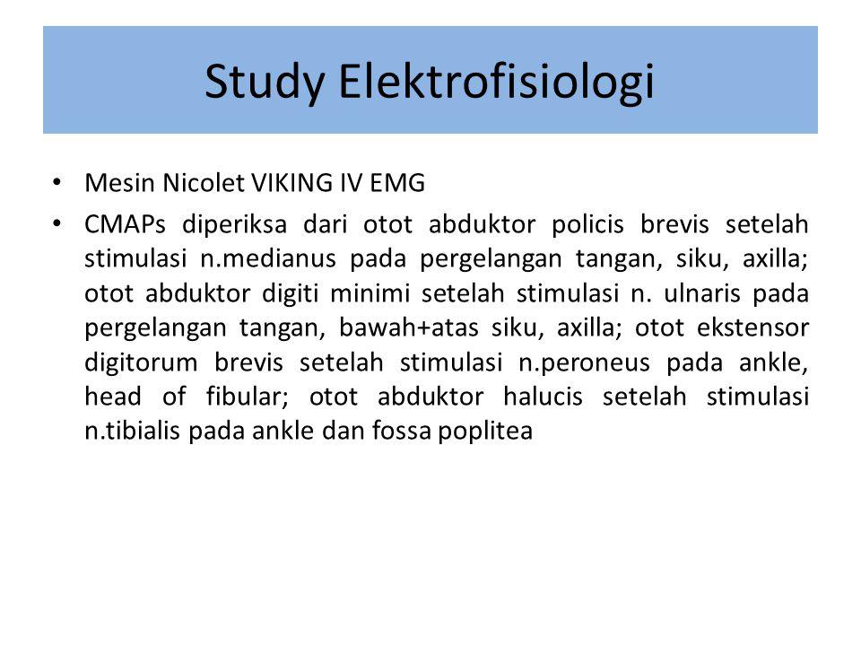 Study Elektrofisiologi Mesin Nicolet VIKING IV EMG CMAPs diperiksa dari otot abduktor policis brevis setelah stimulasi n.medianus pada pergelangan tangan, siku, axilla; otot abduktor digiti minimi setelah stimulasi n.