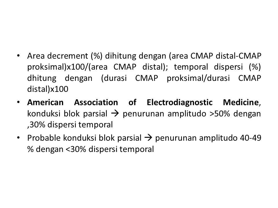 Area decrement (%) dihitung dengan (area CMAP distal-CMAP proksimal)x100/(area CMAP distal); temporal dispersi (%) dhitung dengan (durasi CMAP proksimal/durasi CMAP distal)x100 American Association of Electrodiagnostic Medicine, konduksi blok parsial  penurunan amplitudo >50% dengan,30% dispersi temporal Probable konduksi blok parsial  penurunan amplitudo 40-49 % dengan <30% dispersi temporal