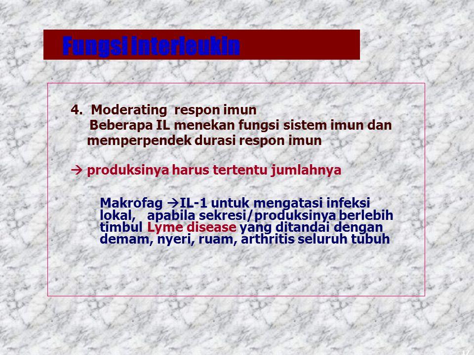 17 Fungsi interleukin 4.