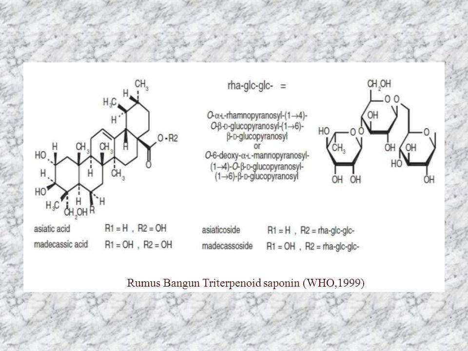 Rumus Bangun Triterpenoid saponin (WHO,1999)