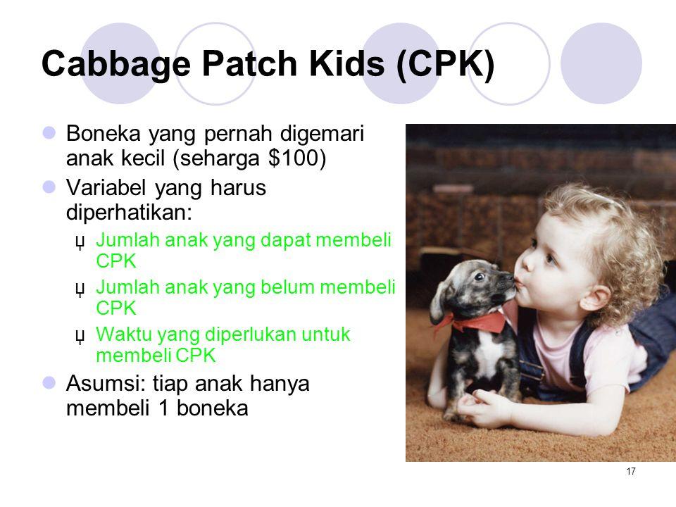 17 Cabbage Patch Kids (CPK) Boneka yang pernah digemari anak kecil (seharga $100) Variabel yang harus diperhatikan: џJumlah anak yang dapat membeli CP