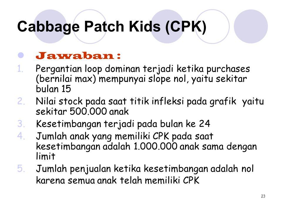 23 Cabbage Patch Kids (CPK) Jawaban : 1.Pergantian loop dominan terjadi ketika purchases (bernilai max) mempunyai slope nol, yaitu sekitar bulan 15 2.