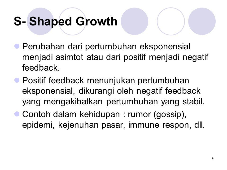 4 Perubahan dari pertumbuhan eksponensial menjadi asimtot atau dari positif menjadi negatif feedback. Positif feedback menunjukan pertumbuhan eksponen