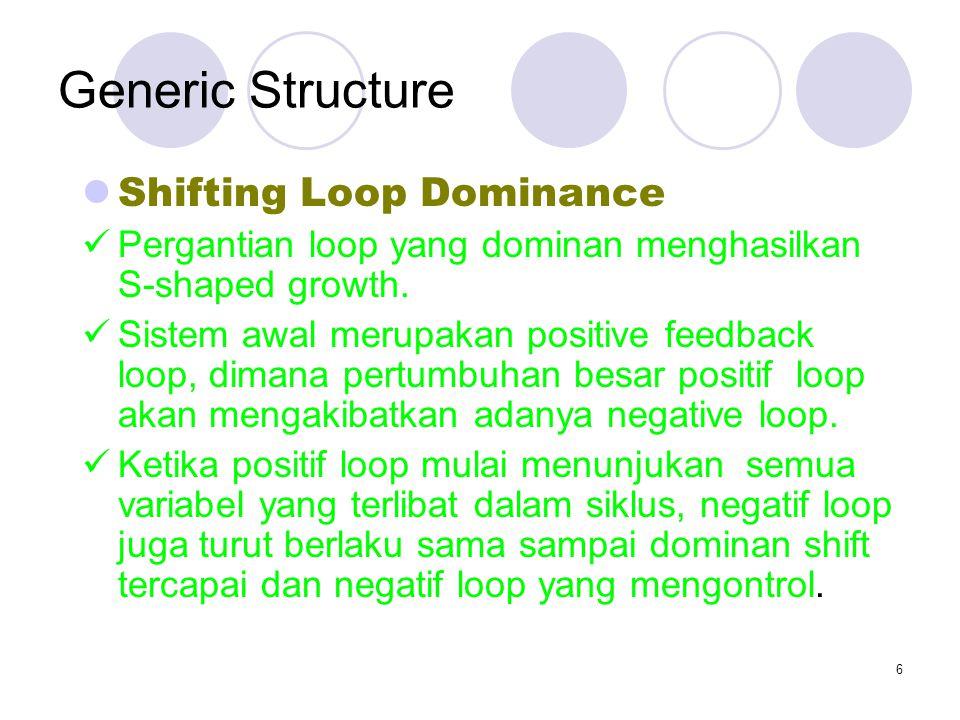 6 Generic Structure Shifting Loop Dominance Pergantian loop yang dominan menghasilkan S-shaped growth. Sistem awal merupakan positive feedback loop, d