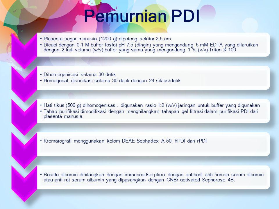 Pemurnian PDI